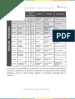 2013- Informe Pruebas Formativ-matematica- Evaluacionenlinea 8