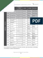 2013- Informe Pruebas Formativ-matematica- Evaluacionenlinea 17