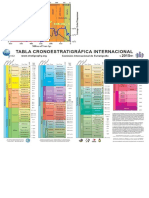 tabla chronoestragrifica