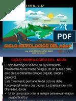 2. Ciclo Hidrologico Del Agua