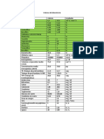 Valores de Laboratorio pediatricos
