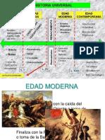 EDAD MODERNA.pdf