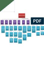Mapa-conceptual-Mermelada.docx