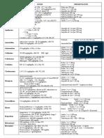 Medicamentos Pediatricos Basicos