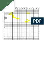 Brench y Cronograma de Actividades
