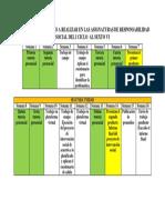 Secuencia Semanal Del Trabajo de Asignaturas de RS