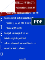 La Forza Speciale Martello