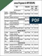 Outline of Awareness Program for WPS PQR WPQ