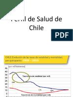 1-5 Perfil de Salud de Chile