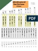 271853063-Tabella-Posizioni-per-flauto.pdf
