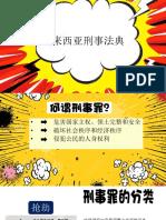 法律知识学会课程.pptx