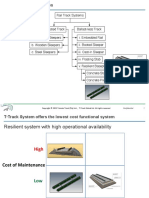 About the T-Track System