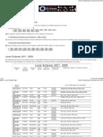 NASA - Lunar Eclipse Page 2011-2020