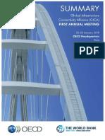 GICA Annual Meeting Summary 2018