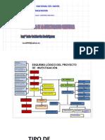 clase 9  Tipo de estudio - invaestigacion.pdf