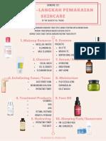 Langkah Langkah Pemakaian Skincare