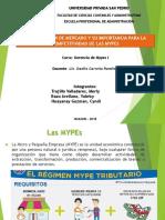Investigacion de Mercado y Mypes