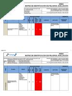 IPERC Izaje de Postes