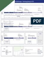 Regualtorische Anforderungen Poster