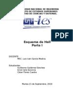 Esquema+de+Hall