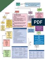 FIEBRE SIN FOCO MENOR A 3 MESES (2).pdf