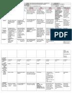 360037240 Advanced Accounting Part 2 Dayag 2015 Chapter 14