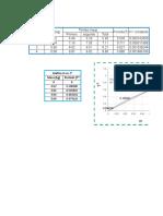 Laboratorio Dos en Excel