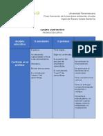 Cuadro Comparativo Enfoques Educativos UPANA