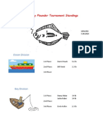 Copy of 2018 Flounder Tournament Leader Board 072018