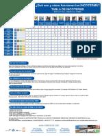 INCOTERMS TABLA.pdf