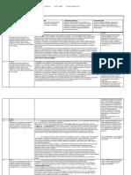 Historia, Geografía y Ciencias Sociales 6º Básico-Guía Didáctica Del Docente