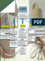 infografia de cemento portland