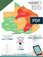 Casas rurales sin acceso a la electricidad