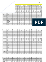 CAAP 2017 passenger movement data.pdf