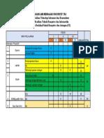 Jadwal Pembagian Mengajar TKJ 2018