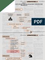 ACTUACIONES E INTERVENCIONES URBANISTICAS.pptx