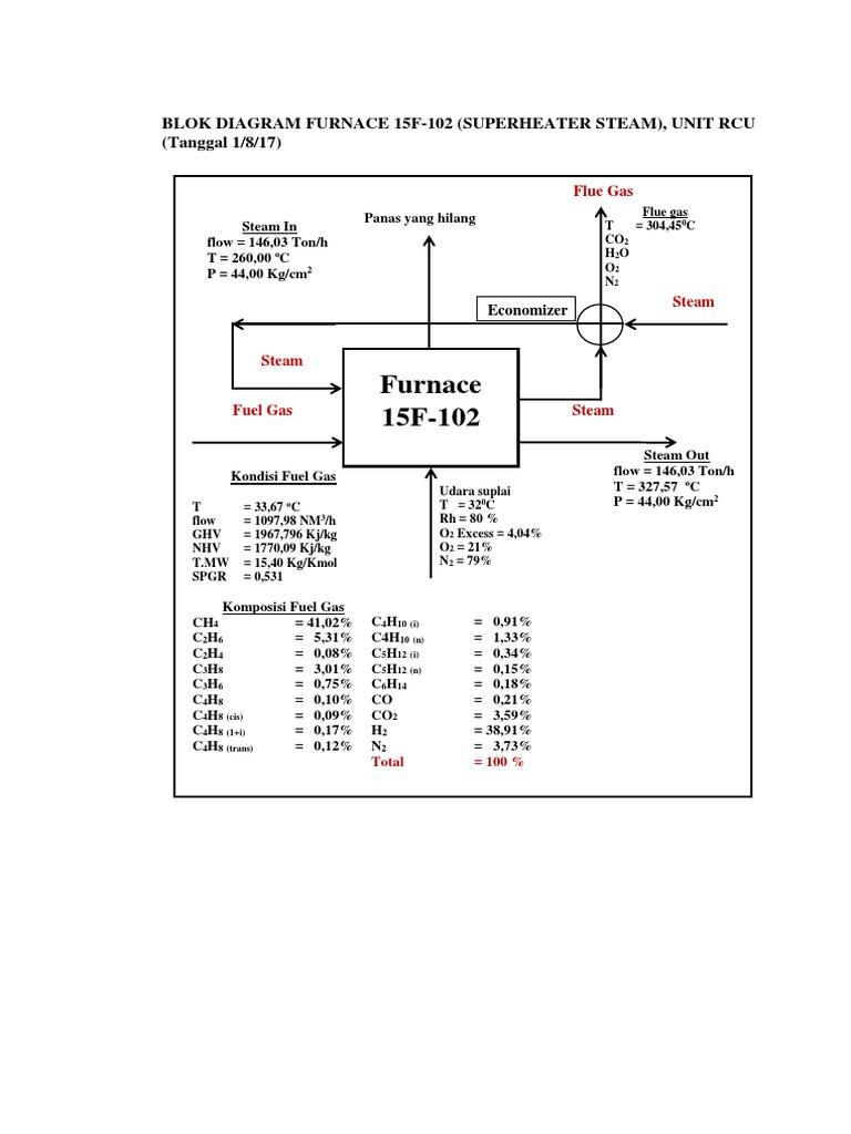 Blok diagram furnace 15f 102 ccuart Choice Image