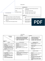 372275273-Analisis-Swot-Pelan-Strategik-Tindakan.docx