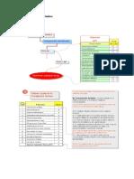 Analisis y Seguimiento de Proyectos24