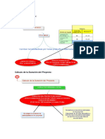 Analisis y Seguimiento de Proyectos25