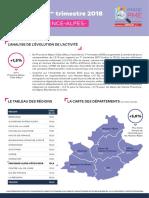 Le baromètre des experts comptables Provence-Alpes-Côte d'Azur_T12018