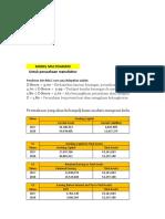 Analisis Kebangkrutan PT. HM Sampoerna Tbk
