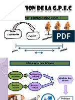 GPEEC Fonction Publique