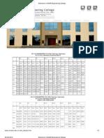 MVSR Allotment Details