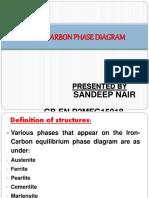 Ironcarbonphasediagram 151101013608 Lva1 App6892