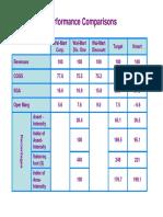 w_m_chart.pdf