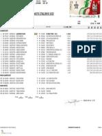 Campionato Italiano XCO 2018 - M4