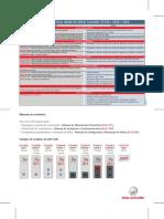 Tabela Referencia Rápida Falhas 008938 V1