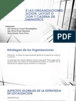 Gestion Produccion Estrategias de Las Organizaciones