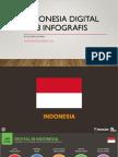 Indonesia Digital 2018 Infografis